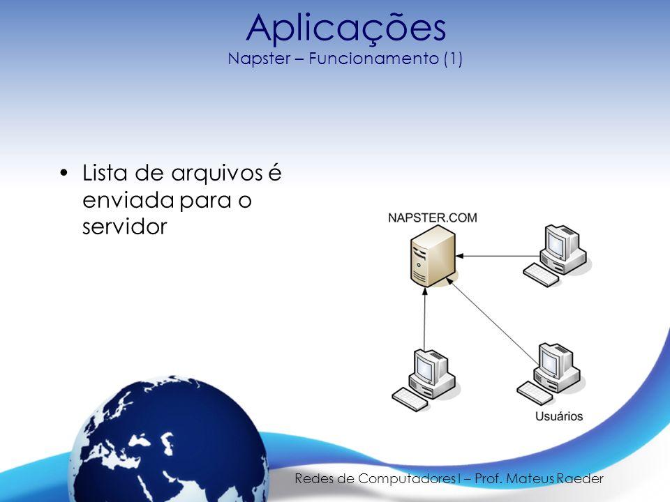 Aplicações Napster – Funcionamento (1)