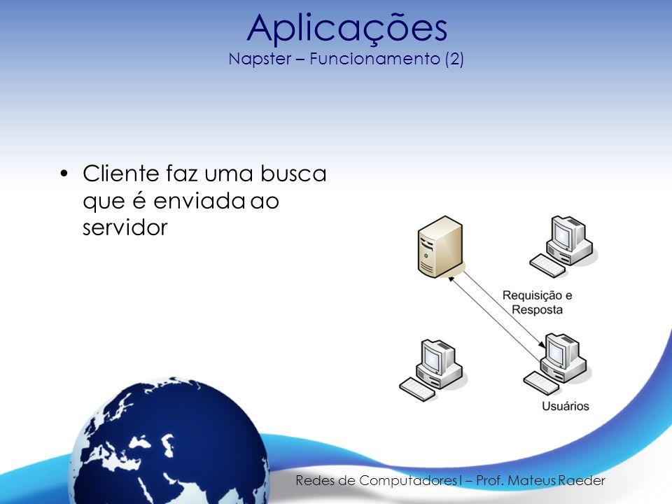Aplicações Napster – Funcionamento (2)