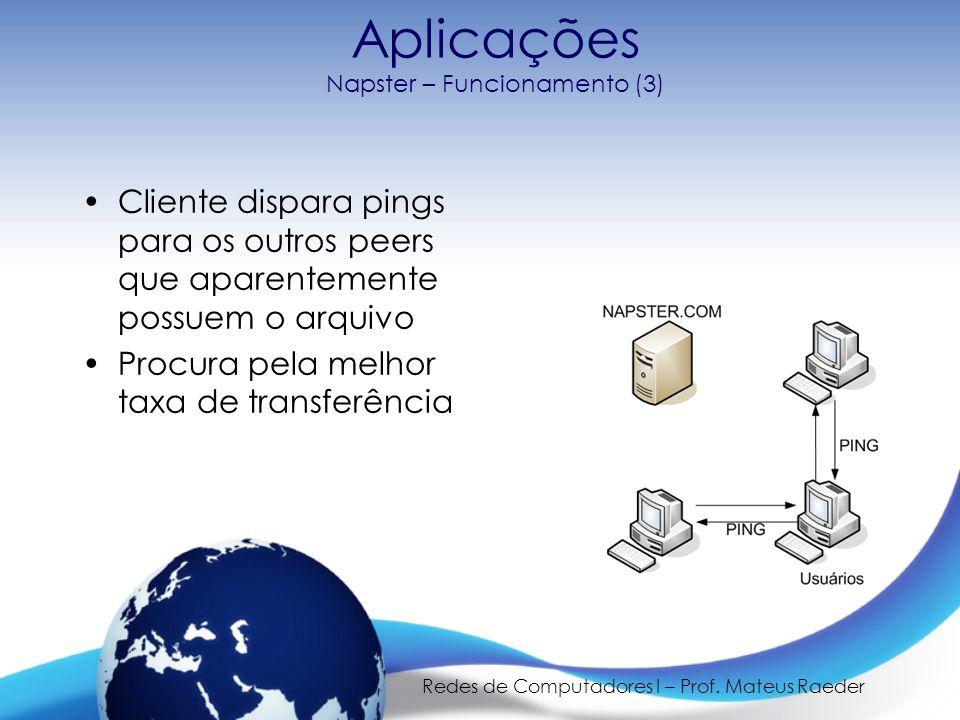 Aplicações Napster – Funcionamento (3)