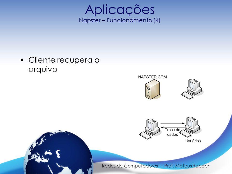 Aplicações Napster – Funcionamento (4)