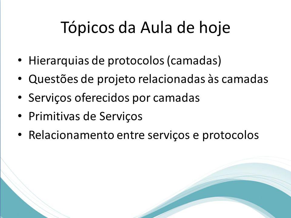 Tópicos da Aula de hoje Hierarquias de protocolos (camadas)