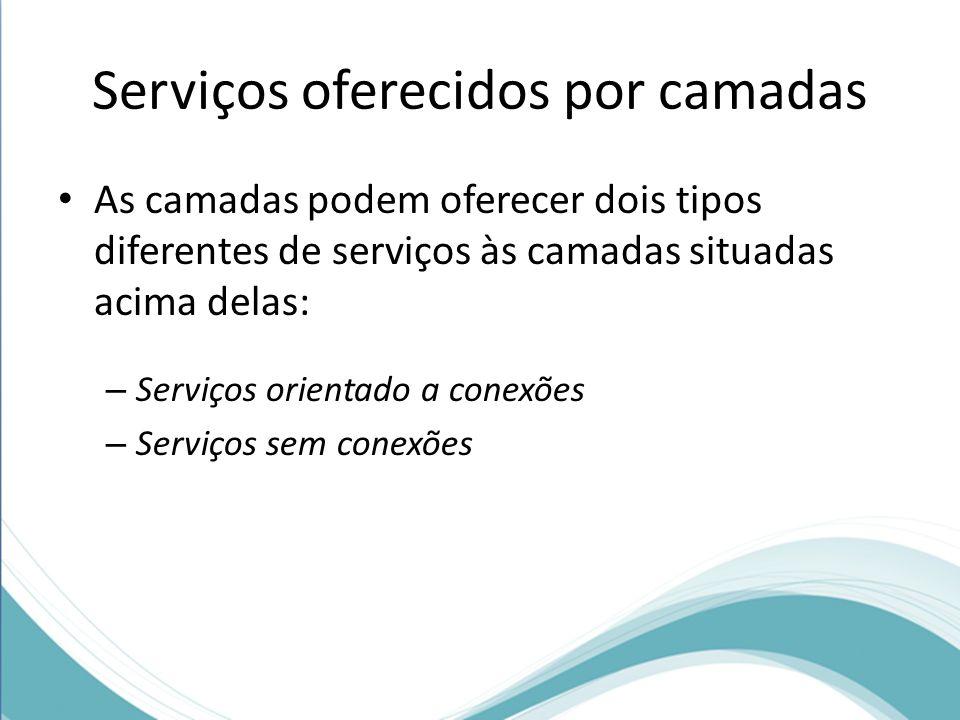 Serviços oferecidos por camadas