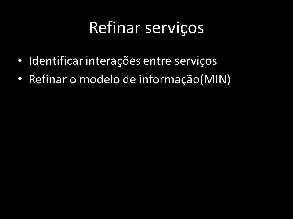 Refinar serviços Identificar interações entre serviços