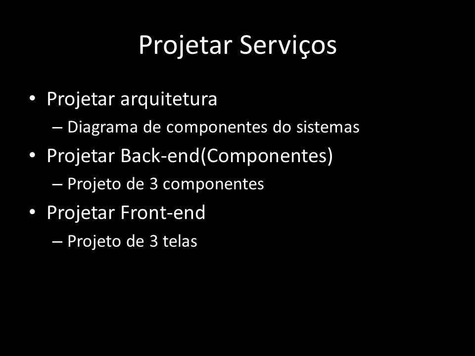 Projetar Serviços Projetar arquitetura Projetar Back-end(Componentes)