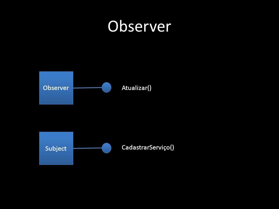 Observer Observer Atualizar() Subject CadastrarServiço()