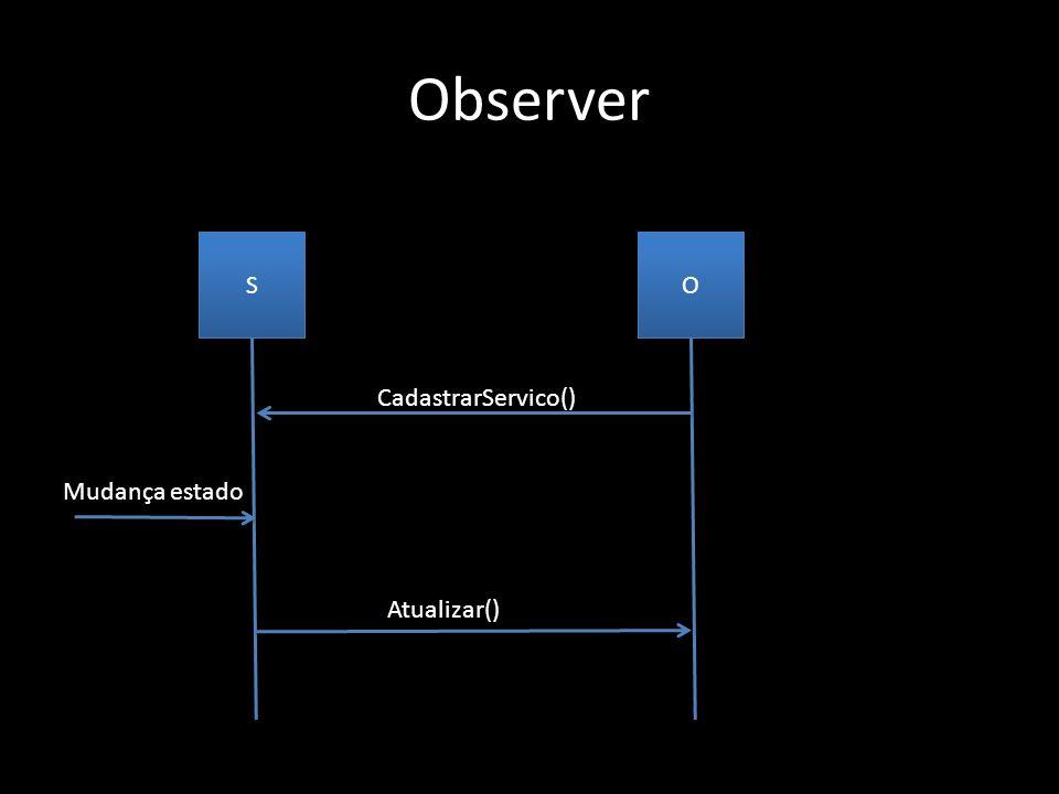 Observer S O CadastrarServico() Mudança estado Atualizar()