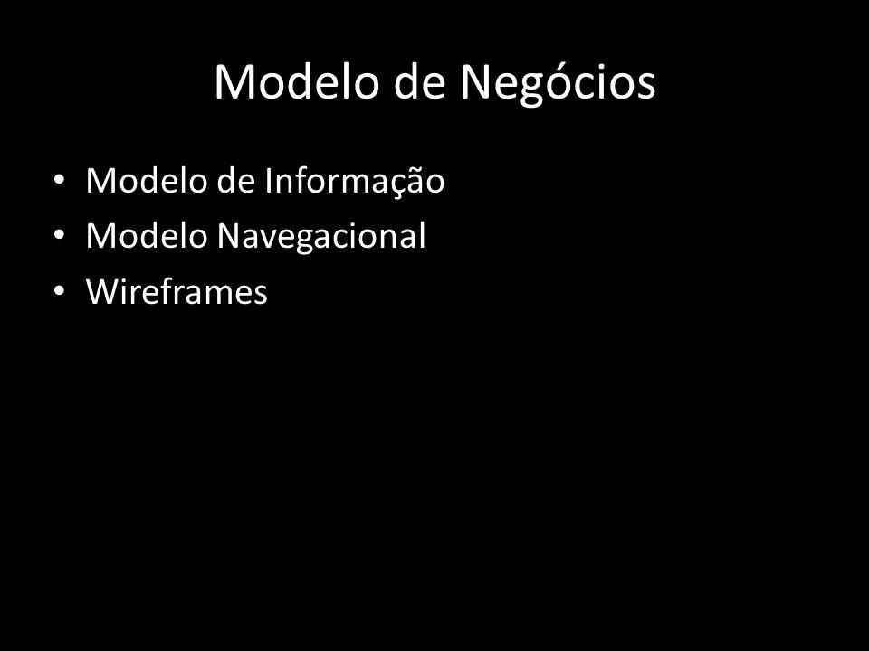 Modelo de Negócios Modelo de Informação Modelo Navegacional Wireframes