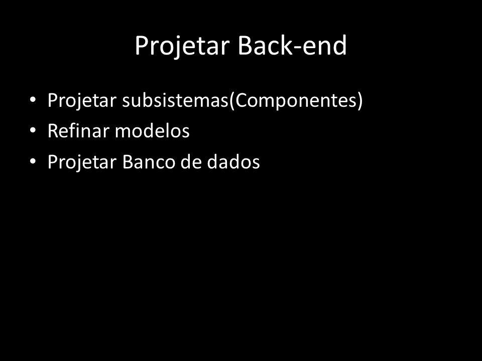 Projetar Back-end Projetar subsistemas(Componentes) Refinar modelos