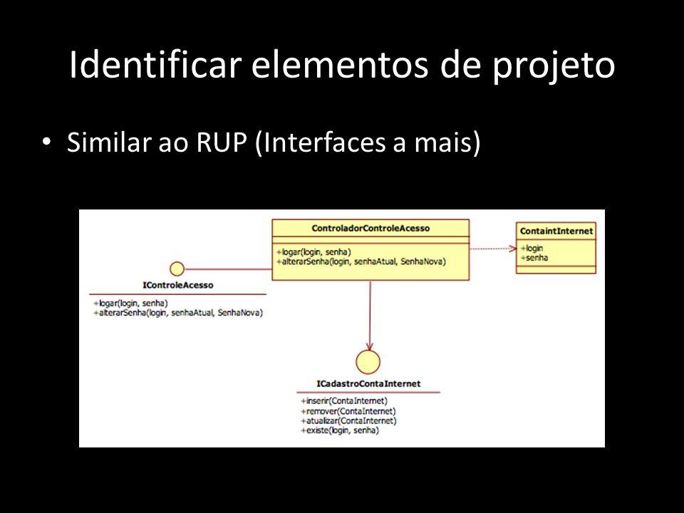 Identificar elementos de projeto