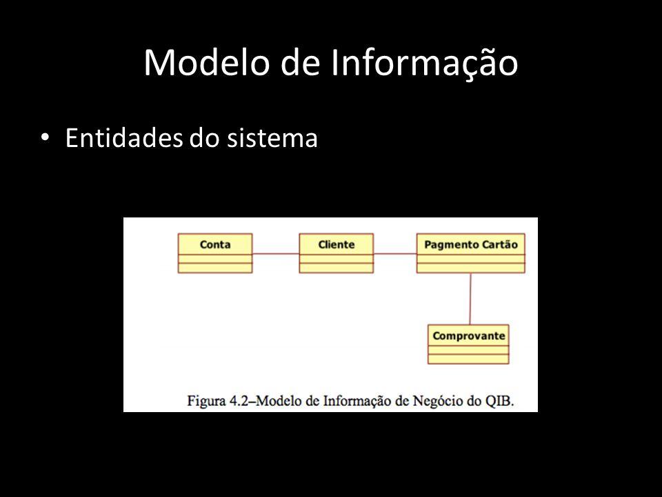 Modelo de Informação Entidades do sistema Pode ter herança