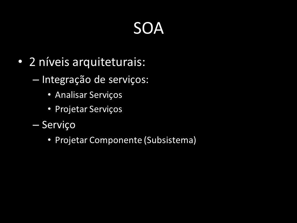 SOA 2 níveis arquiteturais: Integração de serviços: Serviço
