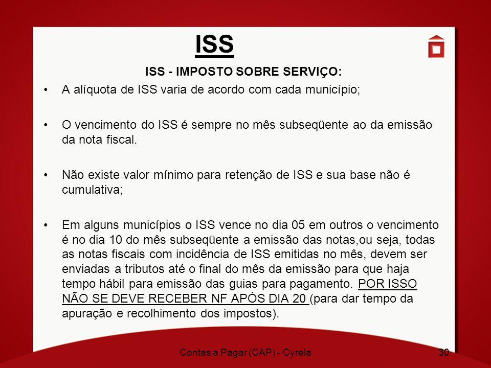 ISS - IMPOSTO SOBRE SERVIÇO:
