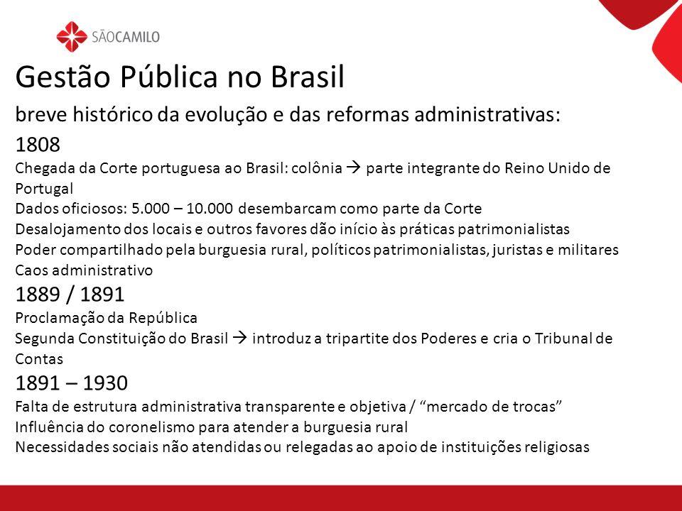 Gestão Pública no Brasil