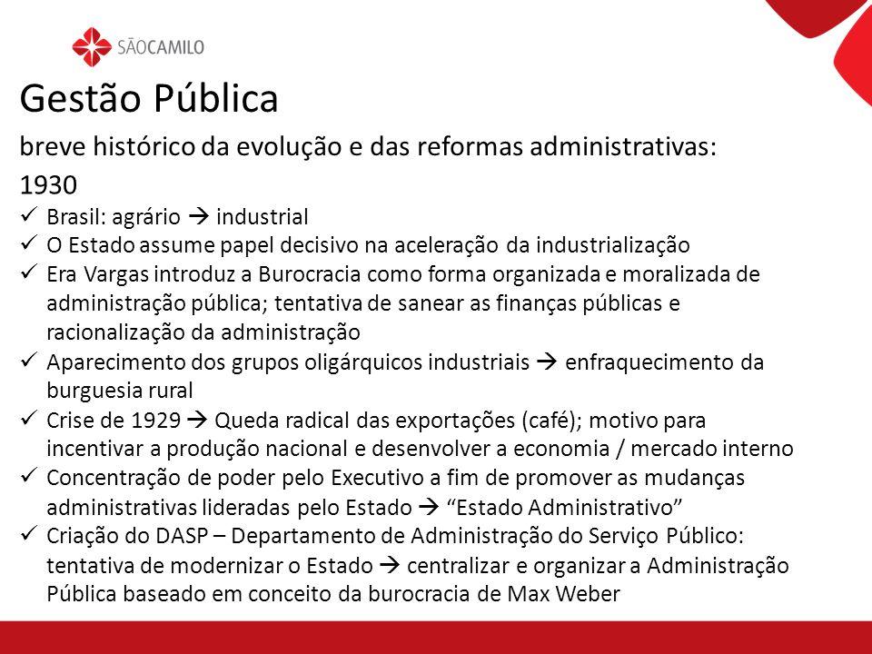 Gestão Pública breve histórico da evolução e das reformas administrativas: 1930. Brasil: agrário  industrial.
