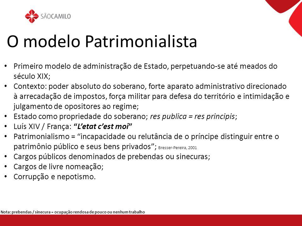 O modelo Patrimonialista