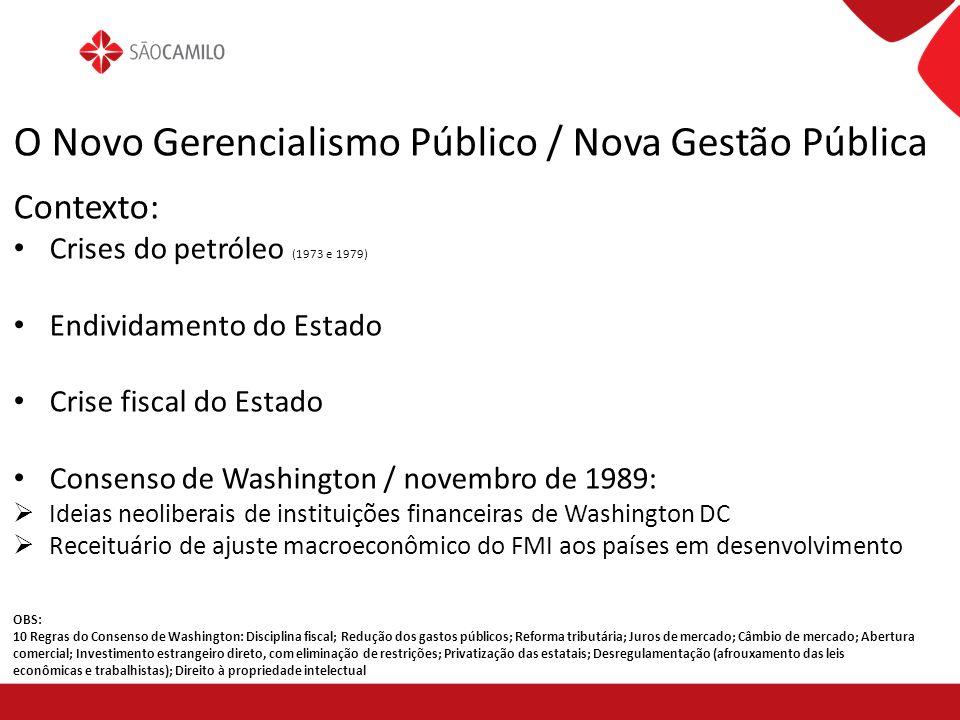 O Novo Gerencialismo Público / Nova Gestão Pública