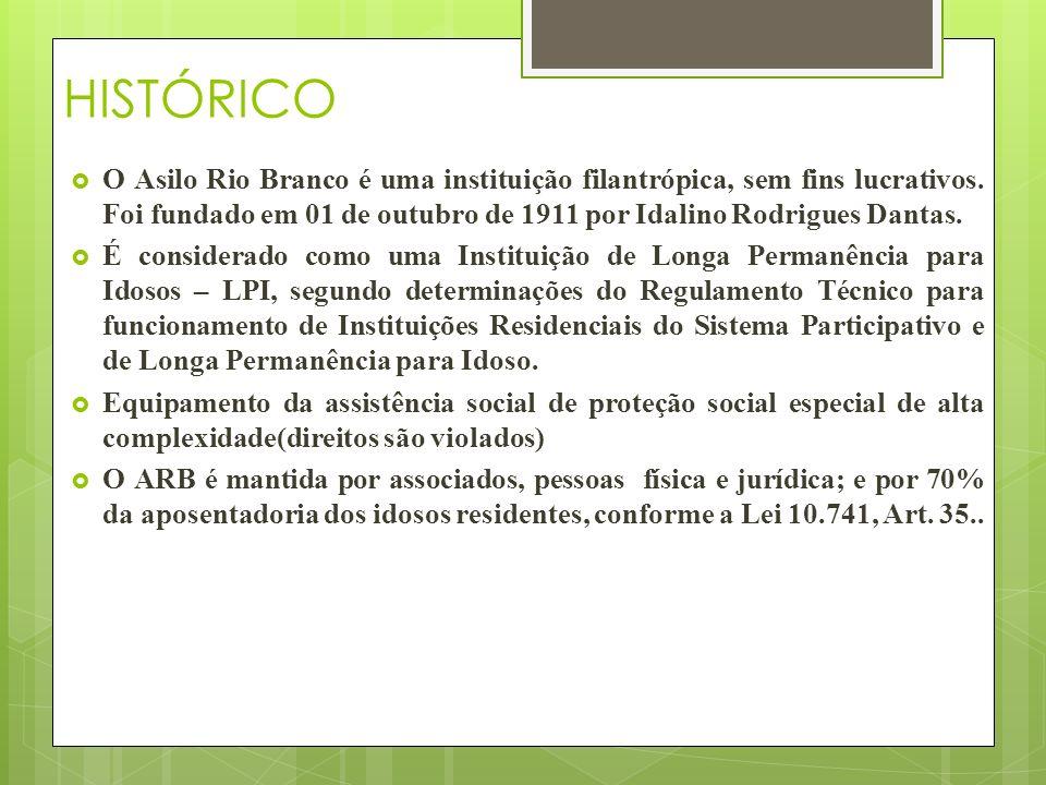 HISTÓRICO O Asilo Rio Branco é uma instituição filantrópica, sem fins lucrativos. Foi fundado em 01 de outubro de 1911 por Idalino Rodrigues Dantas.