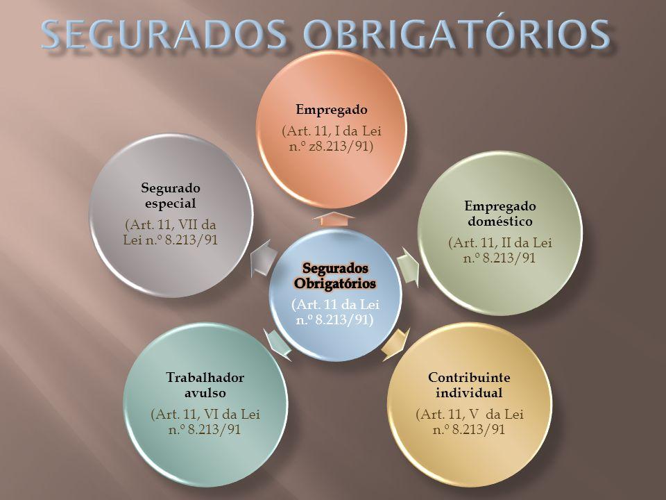 SEGURADOS OBRIGATÓRIOS