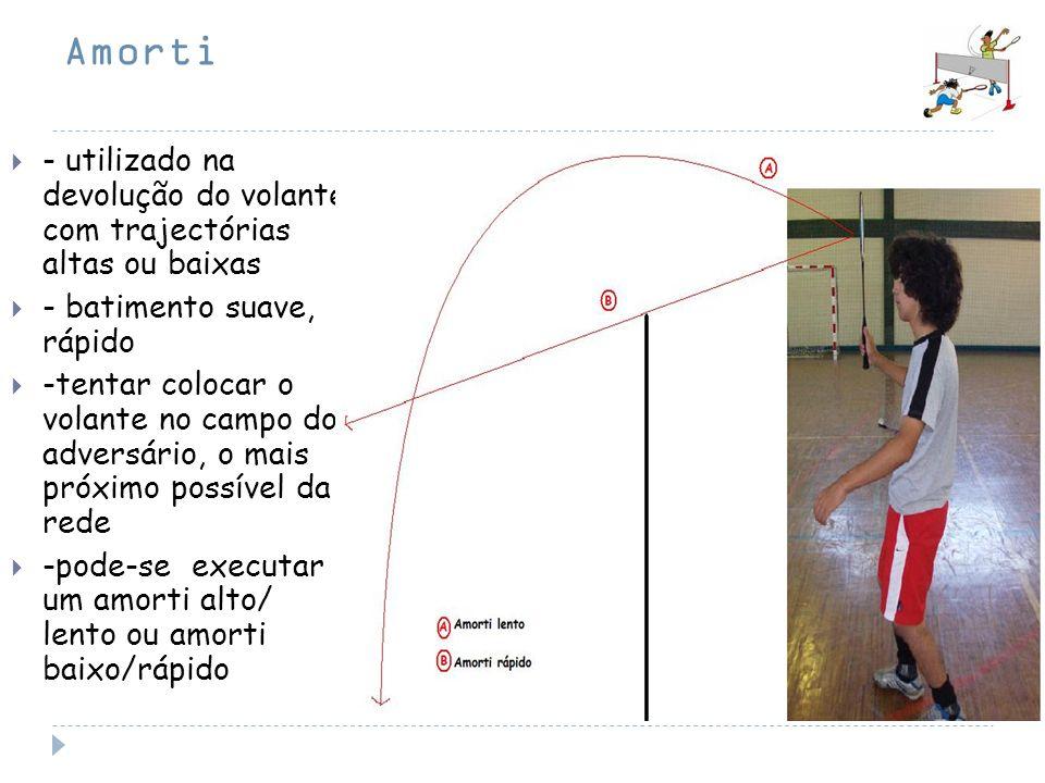 Amorti - utilizado na devolução do volante com trajectórias altas ou baixas. - batimento suave, rápido.