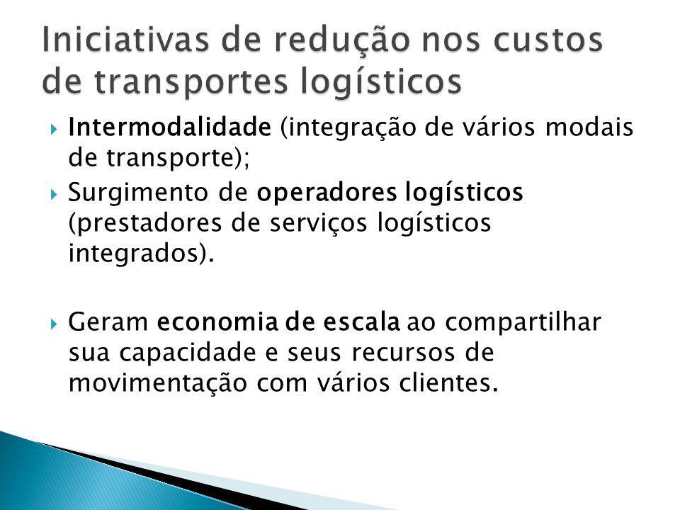 Iniciativas de redução nos custos de transportes logísticos