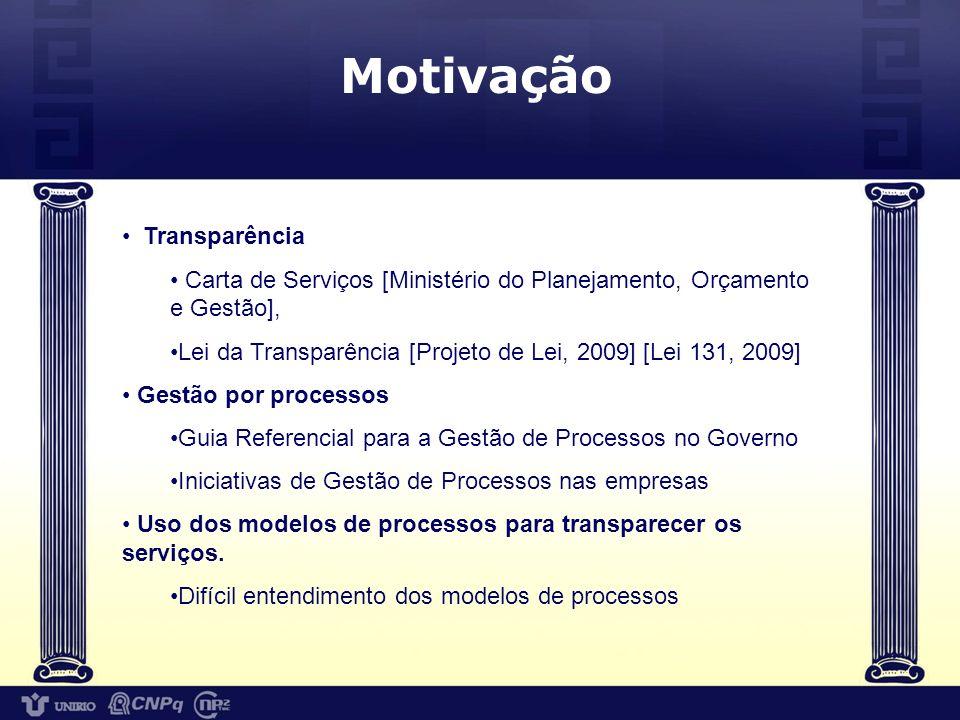 Motivação Transparência