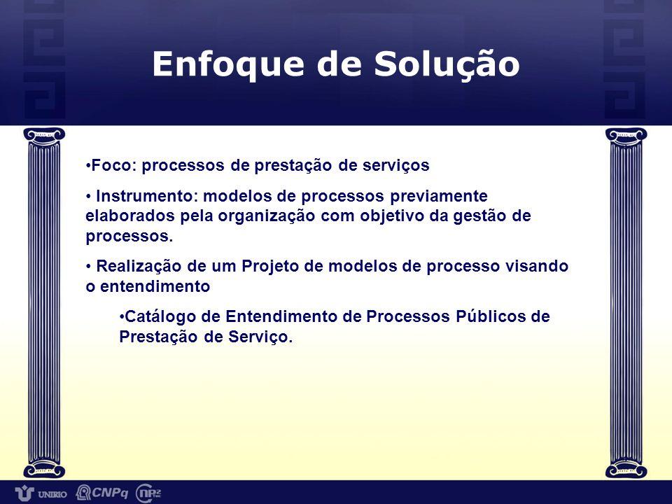 Enfoque de Solução Foco: processos de prestação de serviços