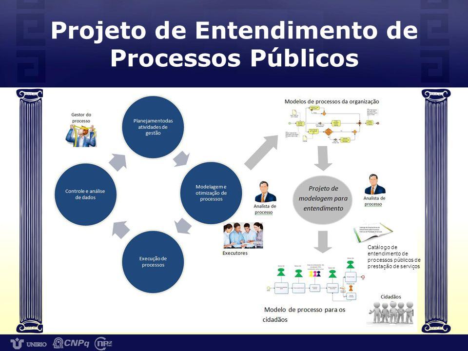 Projeto de Entendimento de Processos Públicos