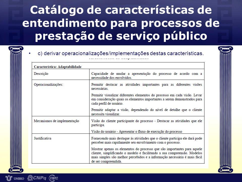 Catálogo de características de entendimento para processos de prestação de serviço público