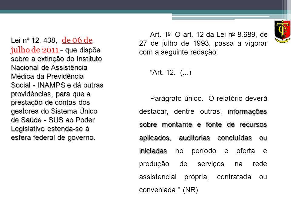 Art. 1o O art. 12 da Lei no 8.689, de 27 de julho de 1993, passa a vigorar com a seguinte redação: