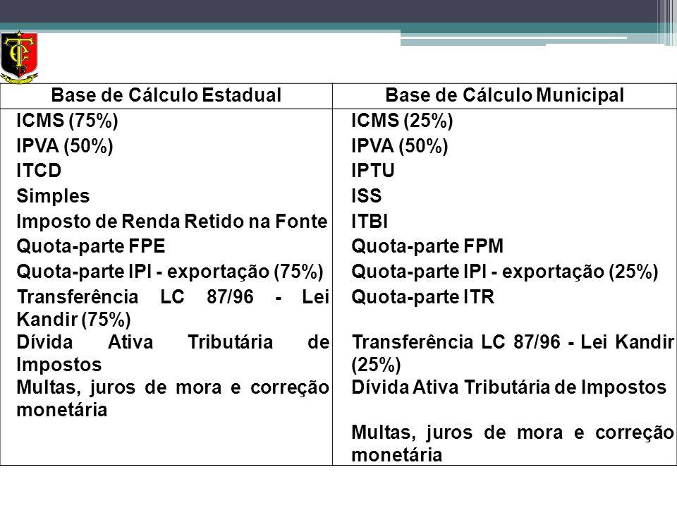 Base de Cálculo Estadual Base de Cálculo Municipal