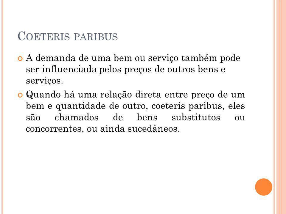 Coeteris paribus A demanda de uma bem ou serviço também pode ser influenciada pelos preços de outros bens e serviços.