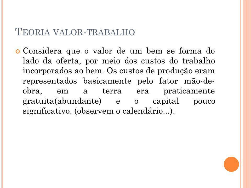 Teoria valor-trabalho