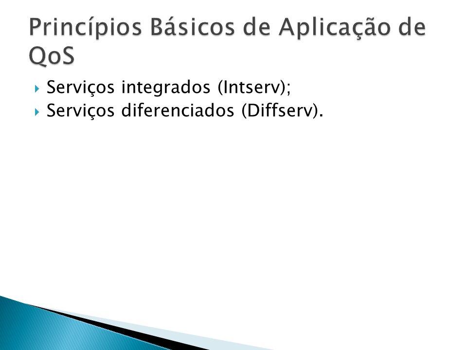Princípios Básicos de Aplicação de QoS