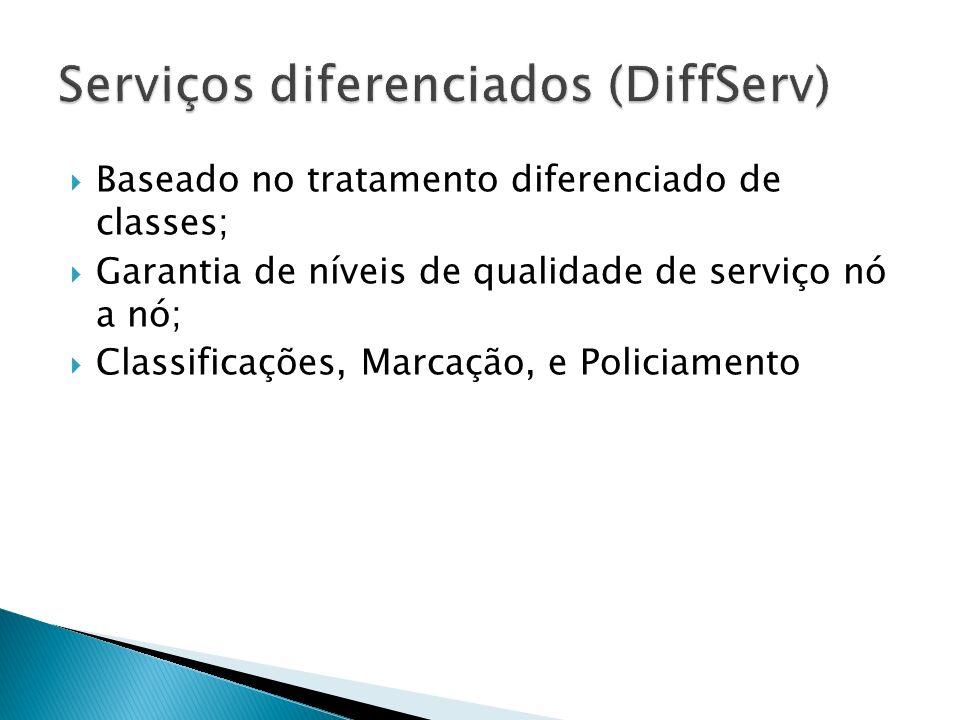 Serviços diferenciados (DiffServ)