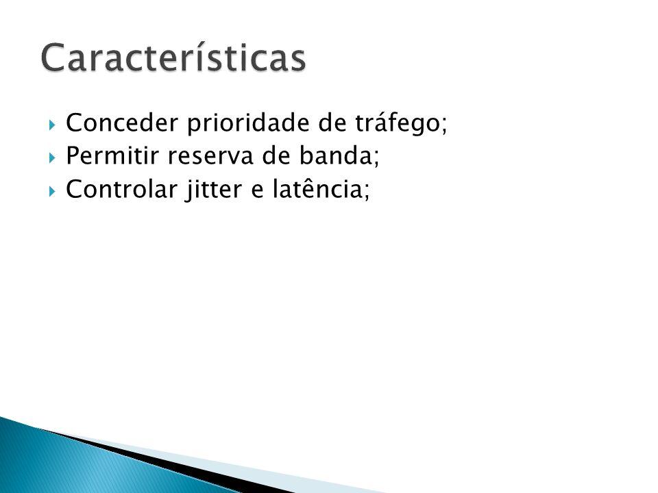 Características Conceder prioridade de tráfego;
