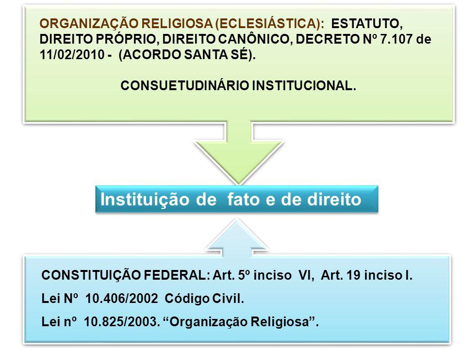 CONSUETUDINÁRIO INSTITUCIONAL.