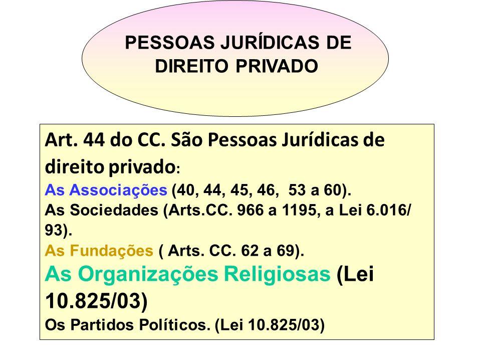 PESSOAS JURÍDICAS DE DIREITO PRIVADO