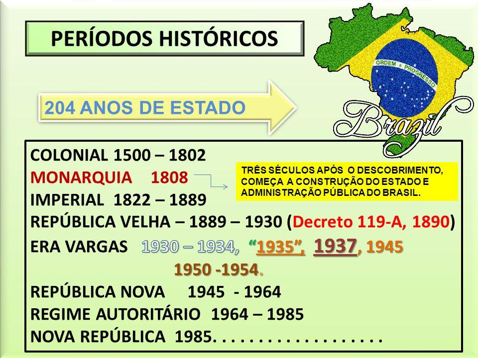 PERÍODOS HISTÓRICOS 204 ANOS DE ESTADO COLONIAL 1500 – 1802
