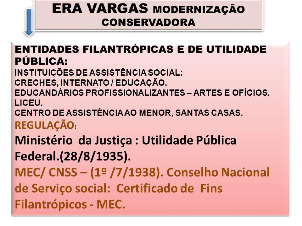 ERA VARGAS MODERNIZAÇÃO CONSERVADORA