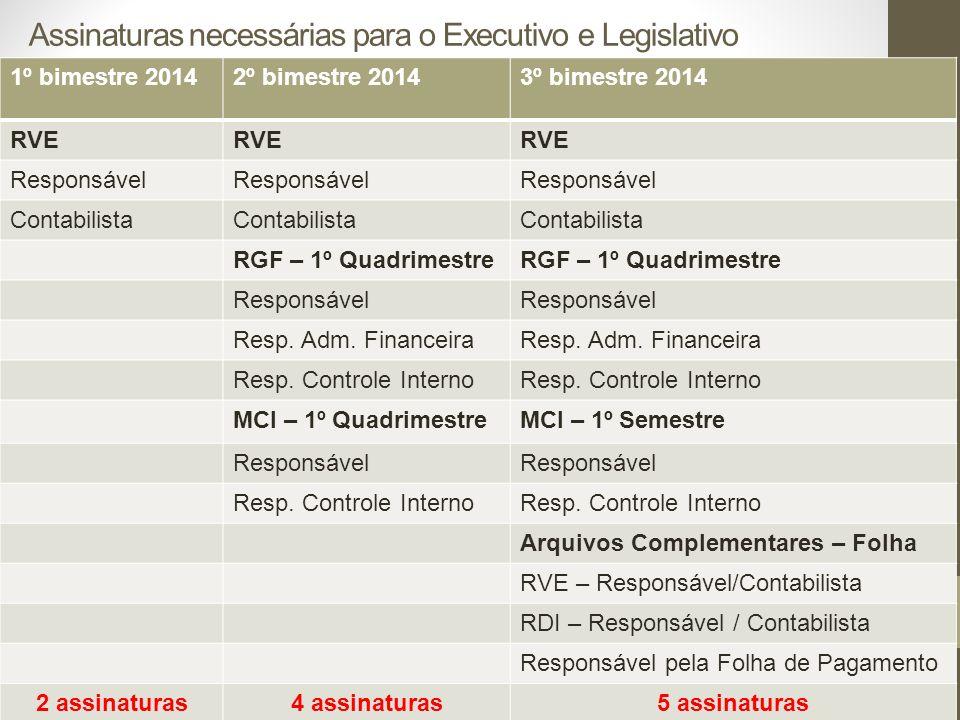 Assinaturas necessárias para o Executivo e Legislativo