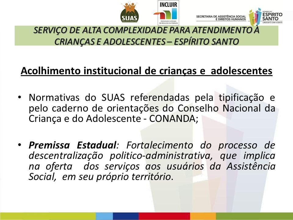 Acolhimento institucional de crianças e adolescentes