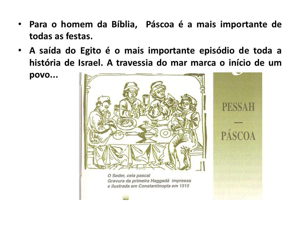Para o homem da Bíblia, Páscoa é a mais importante de todas as festas.