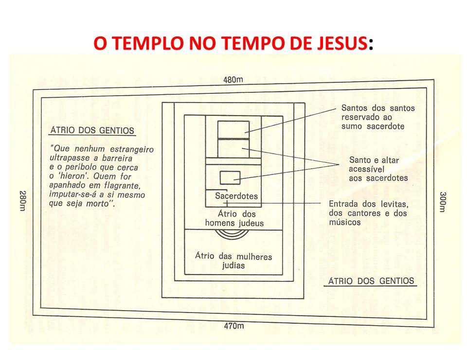 O TEMPLO NO TEMPO DE JESUS: