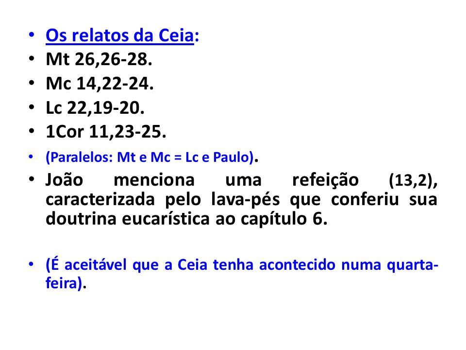 Os relatos da Ceia: Mt 26,26-28. Mc 14,22-24. Lc 22,19-20.
