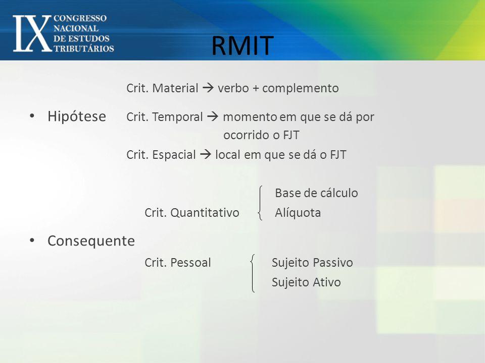 RMIT Hipótese Crit. Temporal  momento em que se dá por ocorrido o FJT