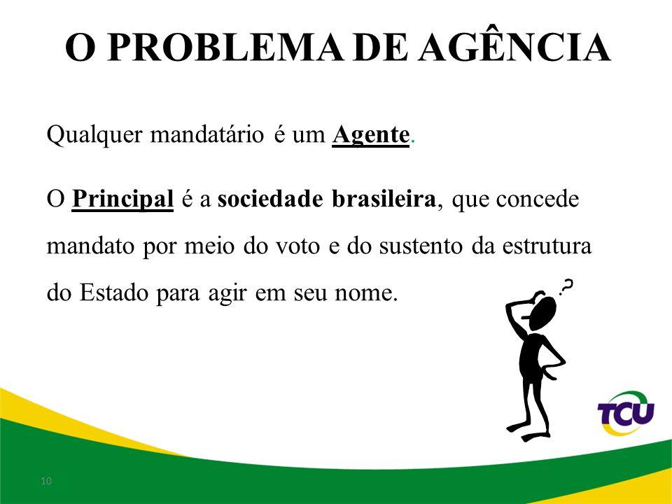 O PROBLEMA DE AGÊNCIA Qualquer mandatário é um Agente.