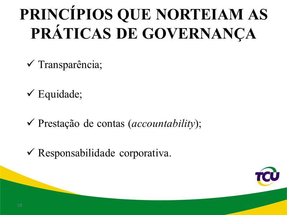 PRINCÍPIOS QUE NORTEIAM AS PRÁTICAS DE GOVERNANÇA