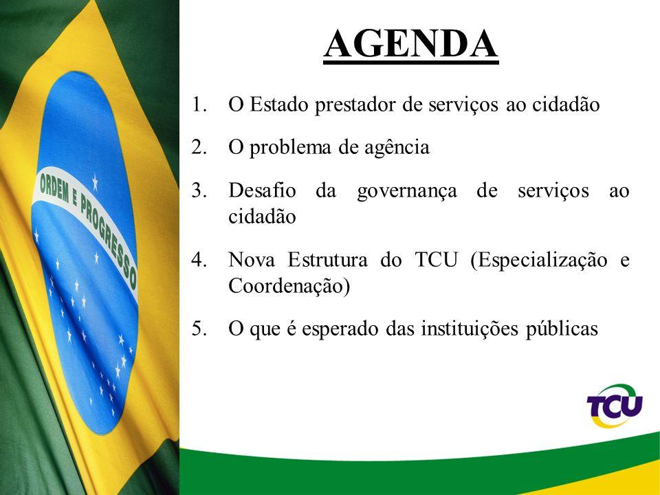AGENDA O Estado prestador de serviços ao cidadão O problema de agência