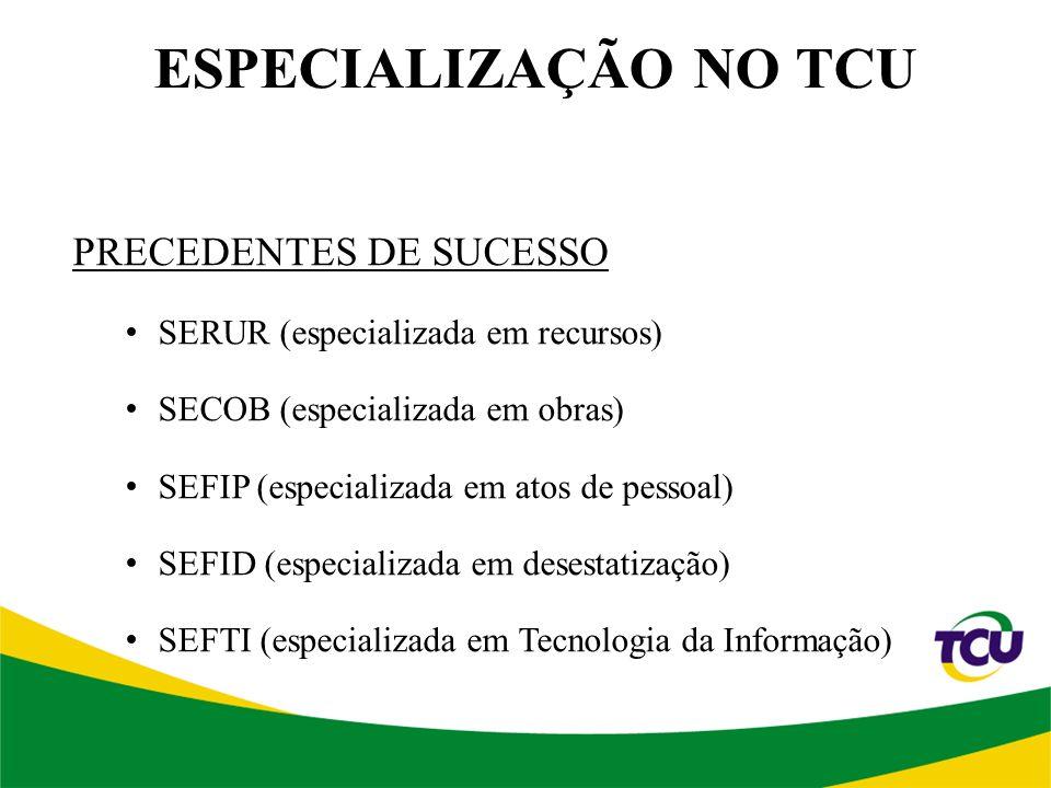 ESPECIALIZAÇÃO NO TCU PRECEDENTES DE SUCESSO. SERUR (especializada em recursos) SECOB (especializada em obras)