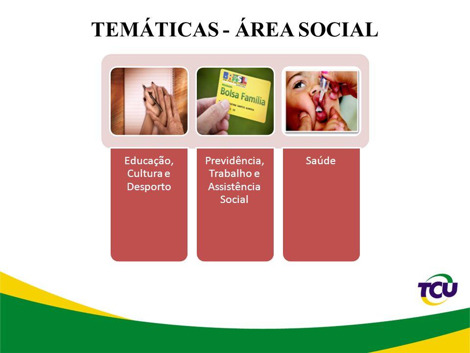TEMÁTICAS - ÁREA SOCIAL
